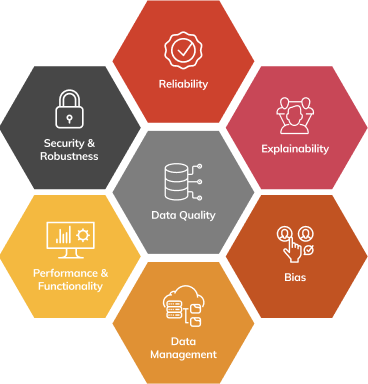 Cognigy audited for BSI AIC4 for trustworthy AI by PwC