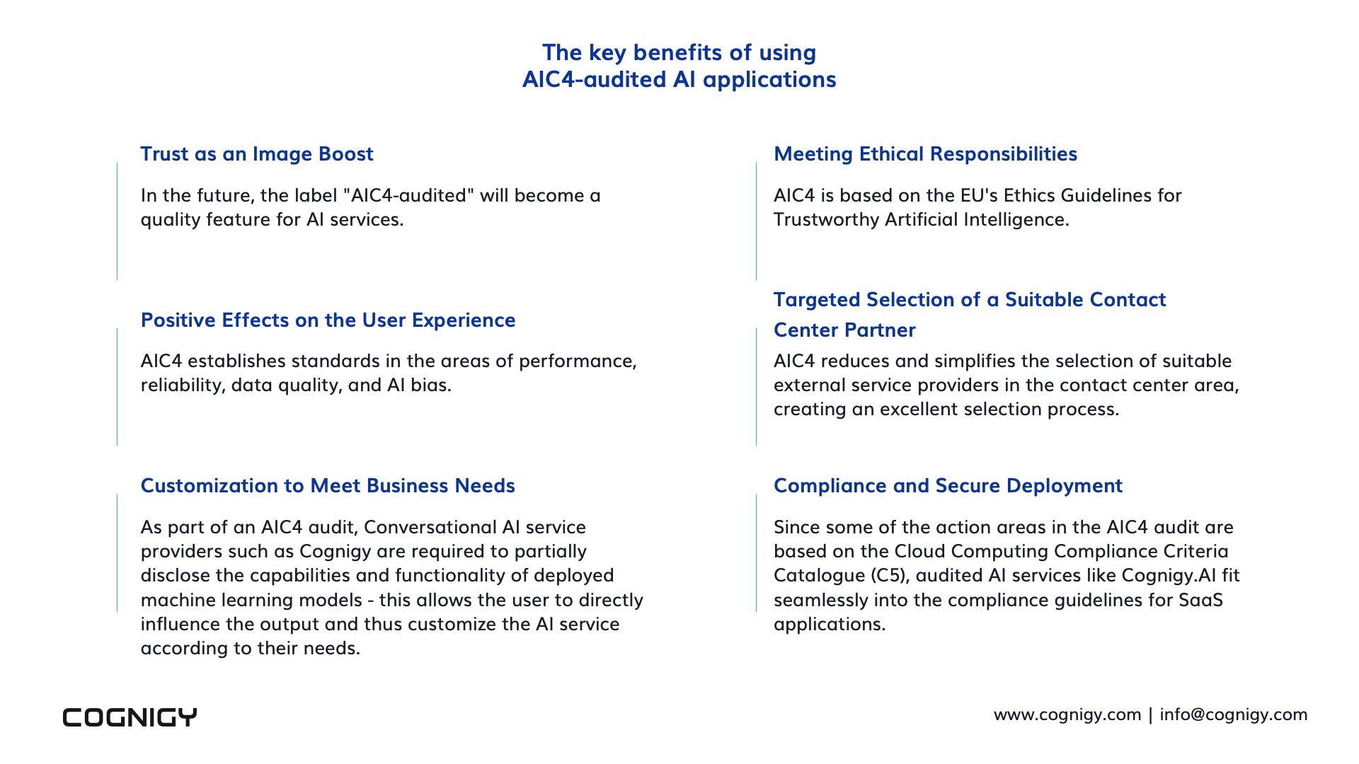 The key benefits of using AIC4-audited AI applications