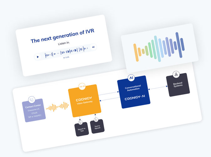 The next generation of IVR