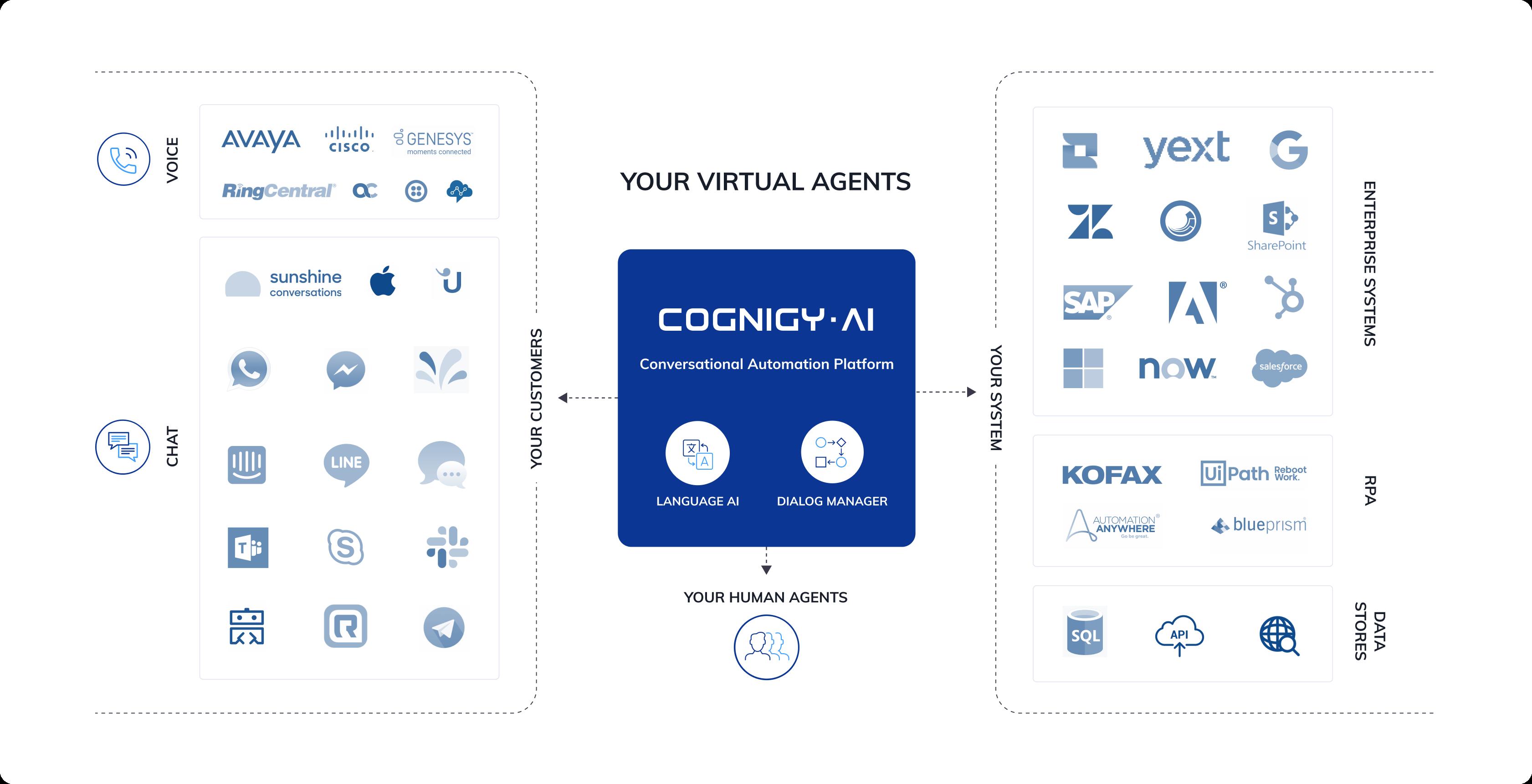 virtual-agents
